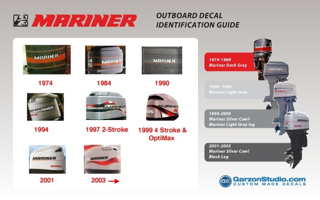 mariner outboards serial number identification